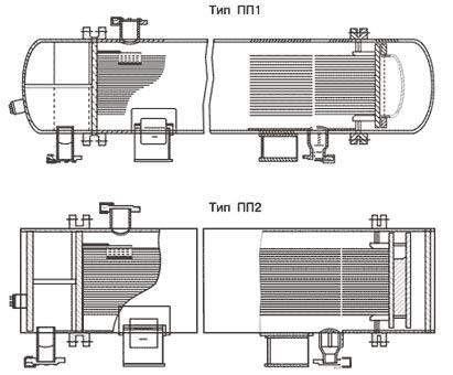 Куплю теплообменник тепловоза Пластинчатые паяные теплообменники Danfoss серия XB70M Зеленодольск