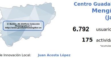 Datos del Centro Guadalinfo de Mengíbar en 2018