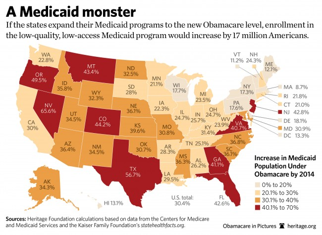 Obamacare: Top 10 Things You Should Know