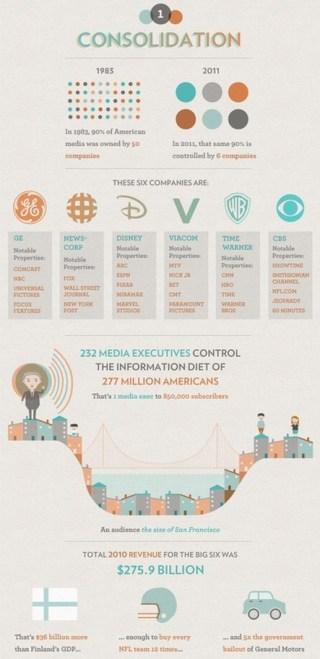 Media Consolidation1