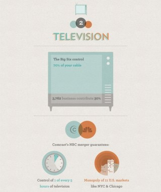 Media Consolidation2
