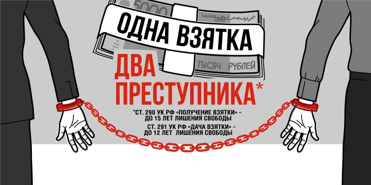 Кузбасс: Исполнительный директор ЧОП оштрафован за дачу взятки сотруднику Росгвардии