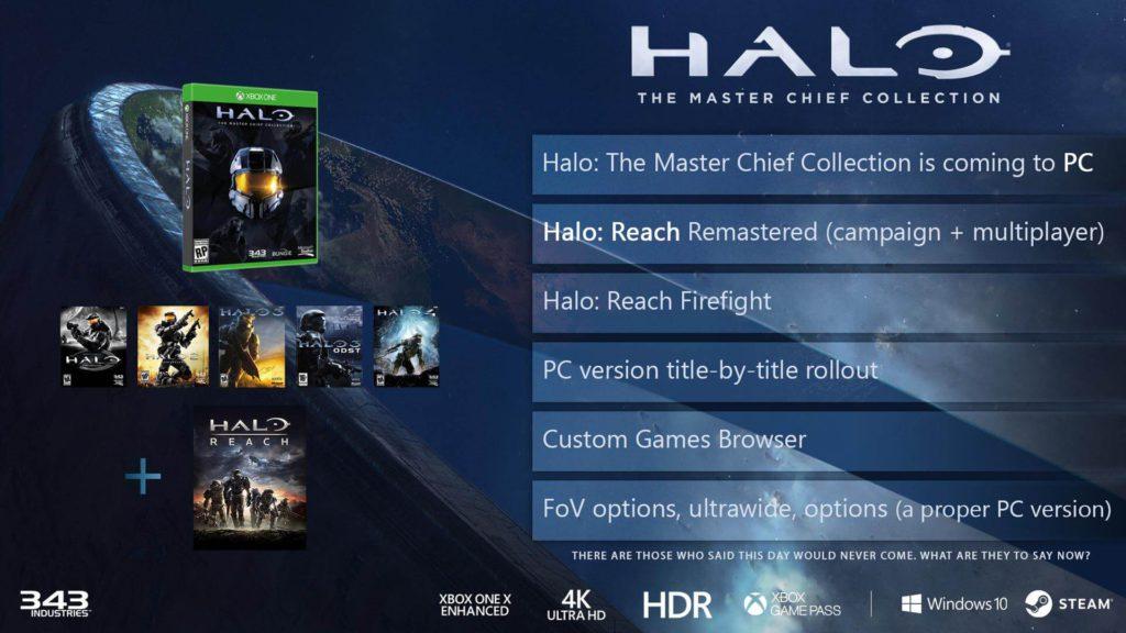 Seis jogos em um? É o que temos sim senhor. Coletânea de Halo terá melhor performance para Series S e X, os novos consoles da Microsoft.