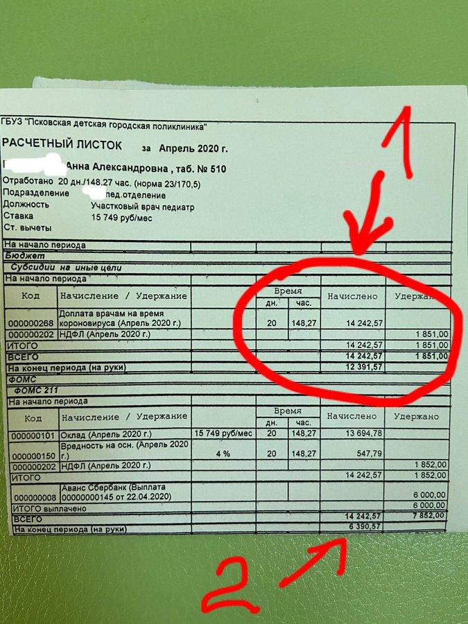 доплаты, медики