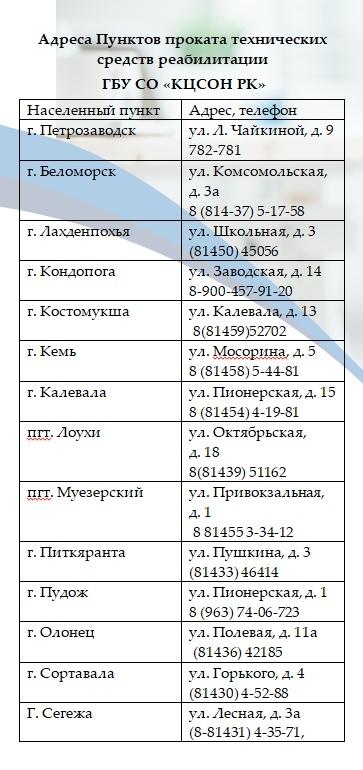 пункты выдачи ТСР в Карелии