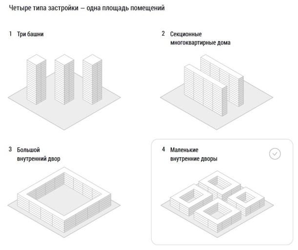 новостройки, петрозаводск, ипотека, квартира, модно, тренды