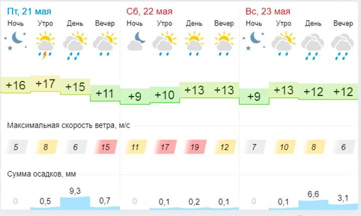 На выходные в Карелии резко похолодает