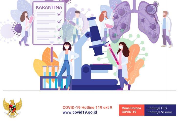 Pedoman Penanganan Cepat Medis dan Kesehatan Masyarakat COVID-19 di Indonesia