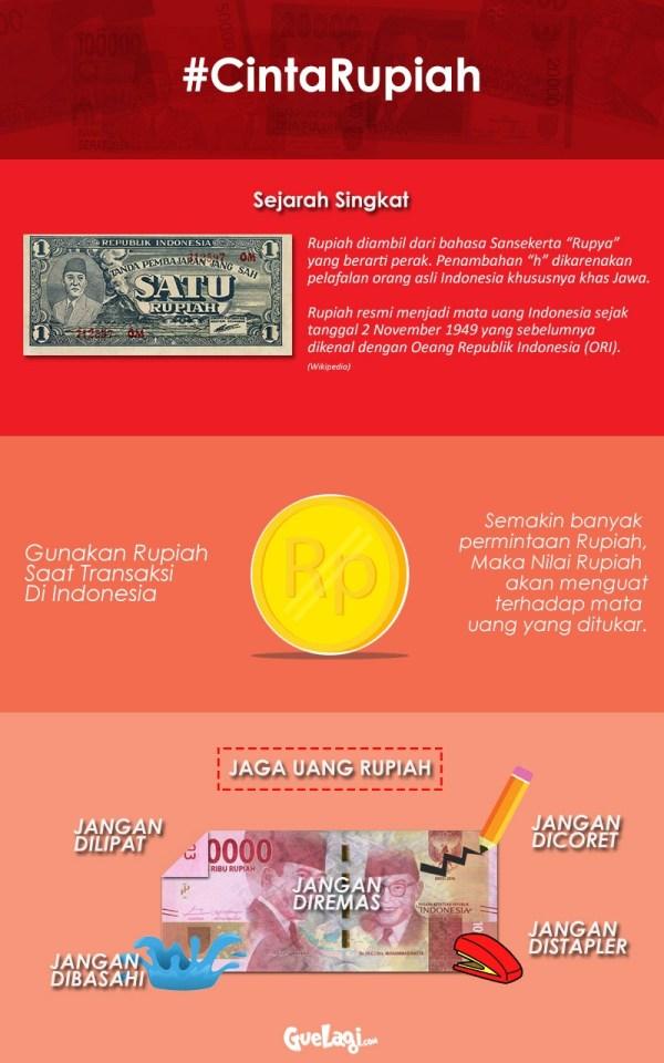 cinta rupiah mata uang indonesia