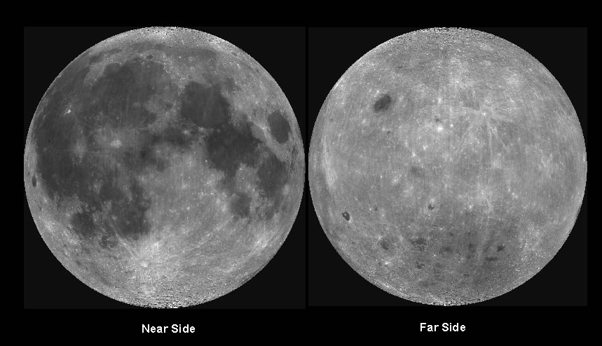 Side Far Near And Moon