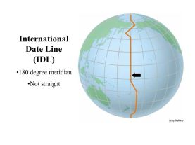 The 180 degree meridian is not straight.