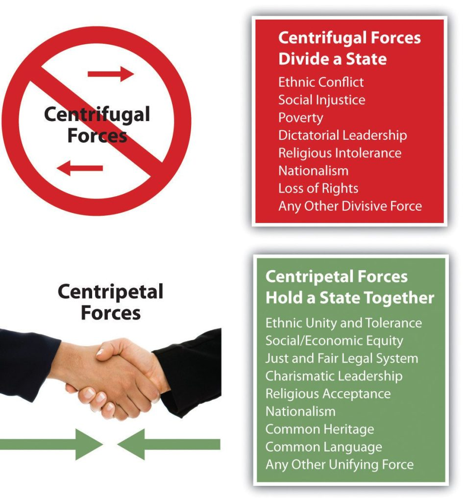 Centrifugal and centripetal forces in geography