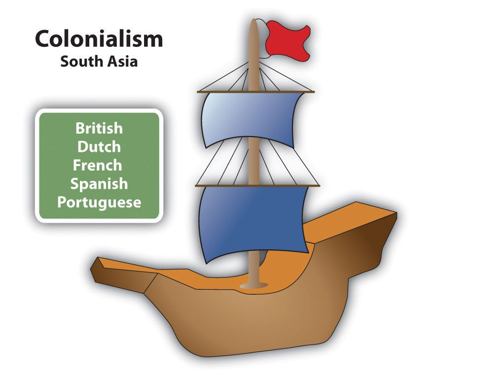 Southeast Asia was colonized by Europeans and later by Japan.