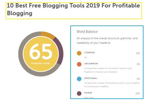 Headline Analyzer tool for blogger