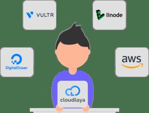 Cloudlaya managed cloud hosting