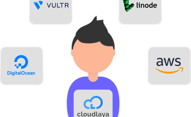 Cloudlaya managed cloud hosting