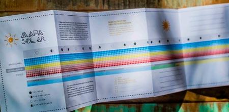 exemplo de mapa solar para registros do sagrado masculino