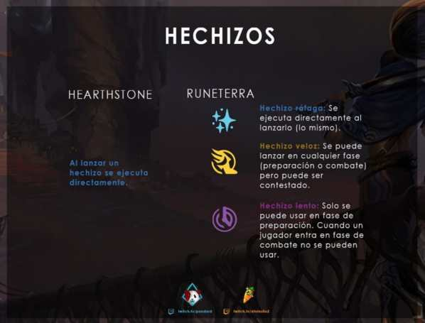 Hechizos DHR