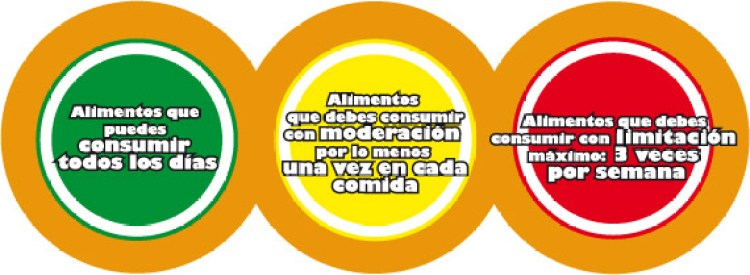 grafico_semaforo_horizontal