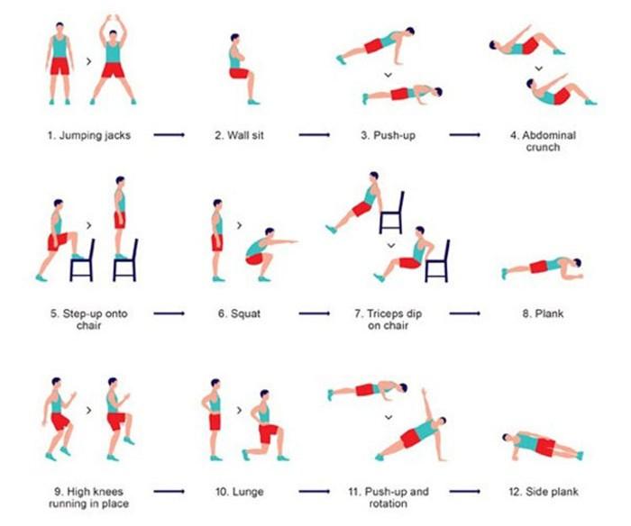 Resultado de imagen de circuito ejercicios fisicos