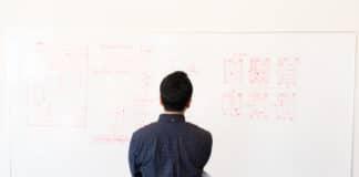 passos para transformar negocio em franquia