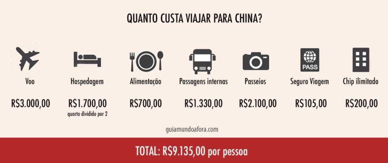 orçamento de quanto custa viajar para China