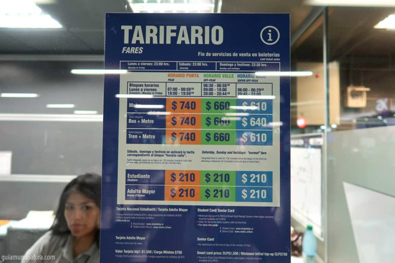 Preços do metrô em Santiago