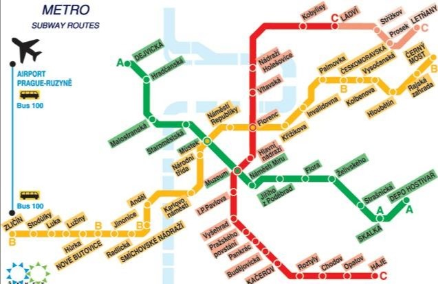 Guia Para viaje a Praga os proporciona un mapa para su metro.