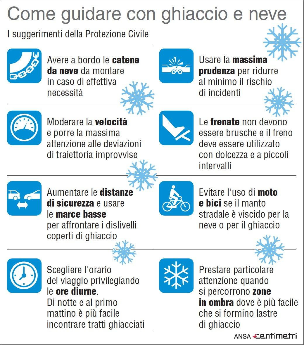 come-guidare-neve-sicurezza