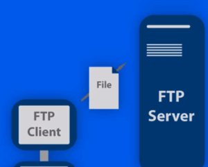 FTP full form, What is FTP