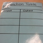 Guided Math Function Table