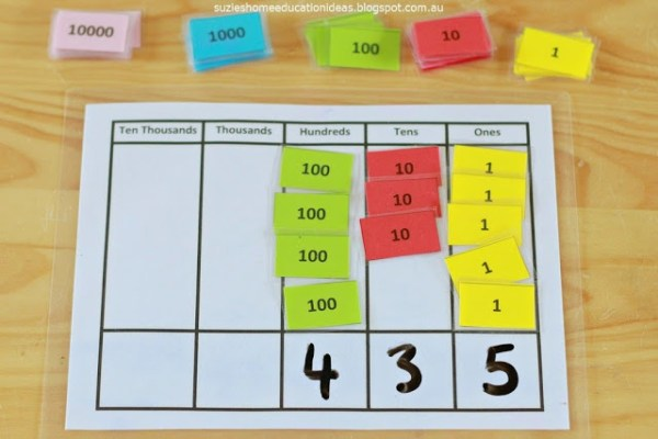 guided math second grade place value hands on activity picture 2