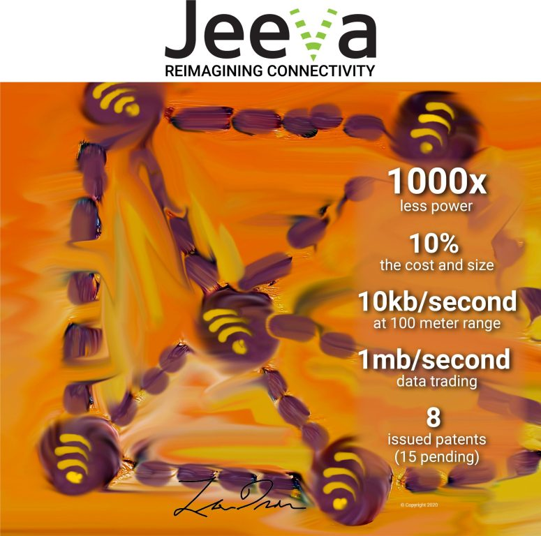 GuideForce Jeeva Wireless Infographic