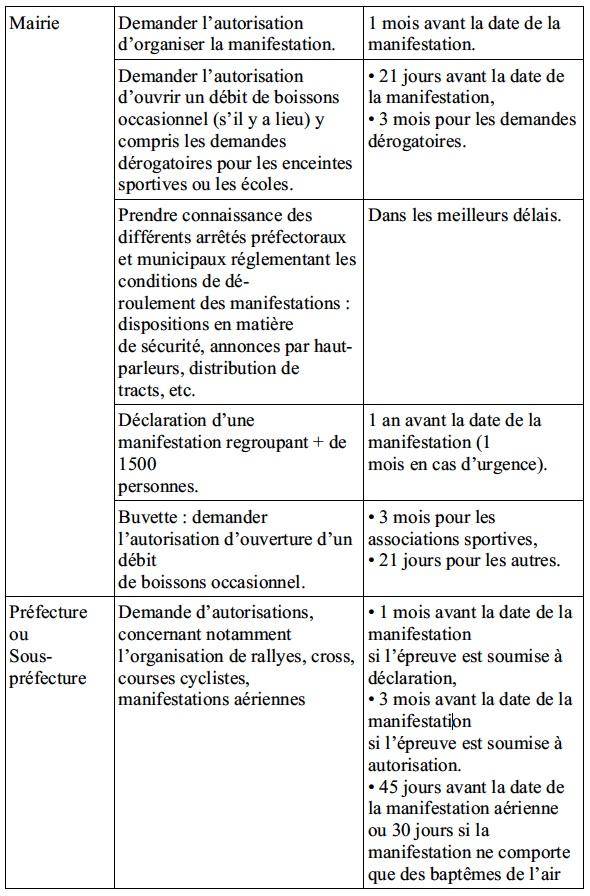 annexes-1