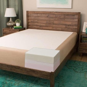 1 Consider The Size Of Your Bed Frame Although Memory Foam Mattresses