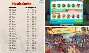Hustle Castle Arena Guide Cover Image