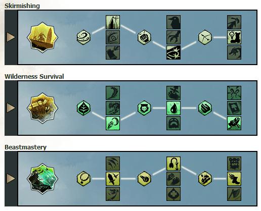 Ranger DPS Traits