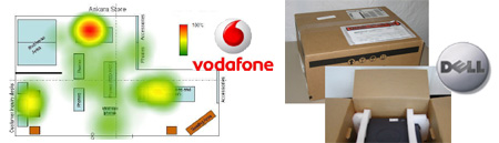 Arquitetura de Informação (Dell e Vodafone)