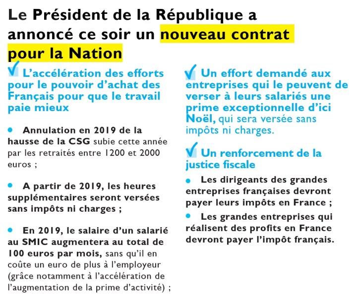 Emmanuel Macron 4