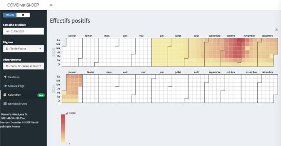 Covid-si-dep shiny app with echarts4r calendar heatmap