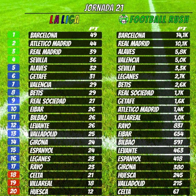 tabla de posiciones futbol