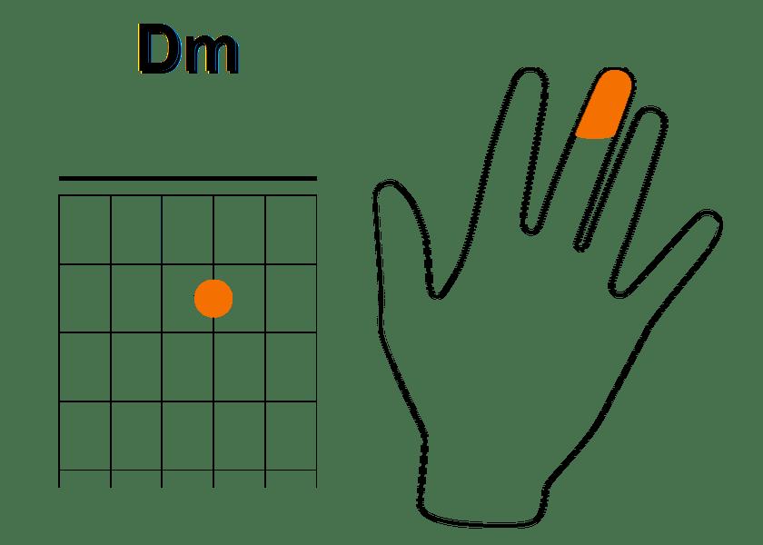 Enchainement à partir de La mineur (étape 5)