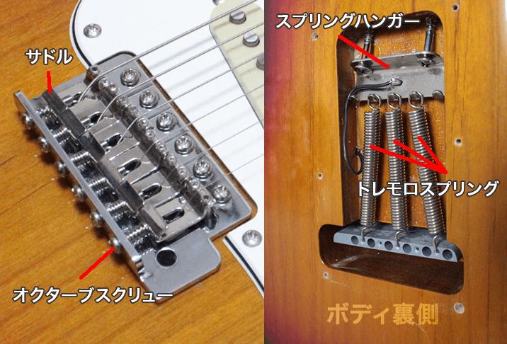 ギターブリッジ その2