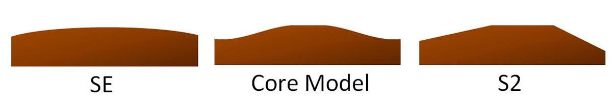 Custom24:3モデルのボディ横断面図