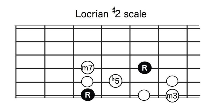 ロクリアン#2スケール:指板