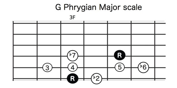 G_phrygian_major
