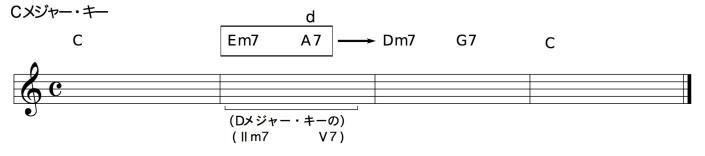 sec_dominant_14