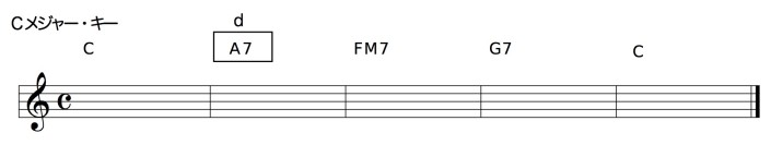 C - A7 - FM7 - G7 - C