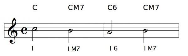 1 – M7 – M6 – M7