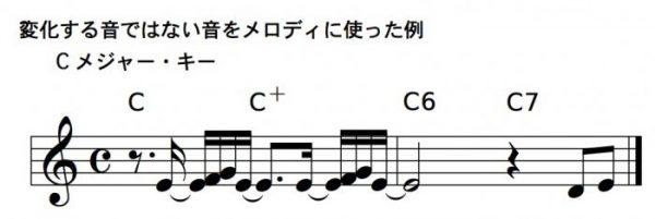 変化する音でない音をメロディに持った例